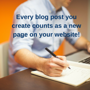 Every blog post you create counts as a new